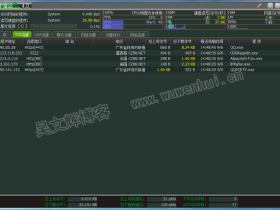 网络流量监测IP雷达 4.0