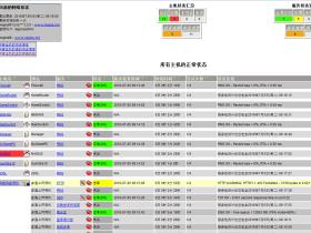 开源监控系统整合Nagios+Cacti+Nconf+Npc中文版
